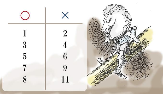 アリスの数字であるなしクイズ